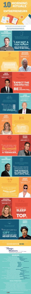 Rituelen succesvolle mensen